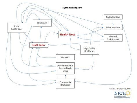 clean system diagram
